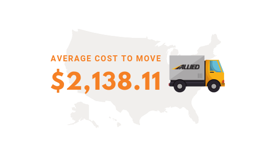Average Cost to Move to Seattle From San fran