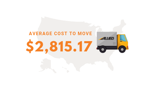 Cost to Move to Atlanta from Chicago