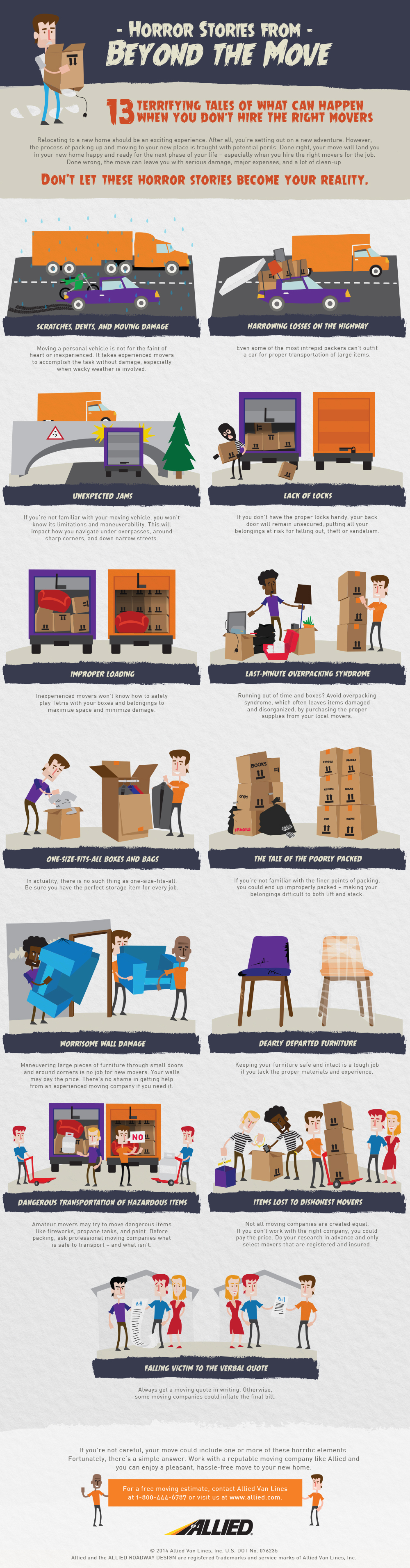 Hire the Right Movers
