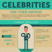 celebrities-on-the-move-small