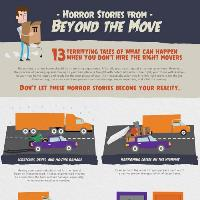 hire-the-right-movers-infographic-samll