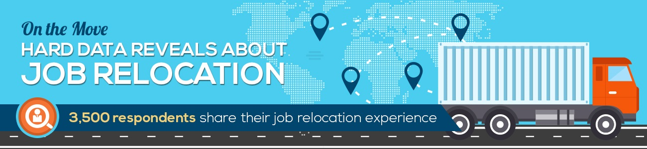 Job Relocation Survey - What Hard Data Reveals | Allied Van Lines