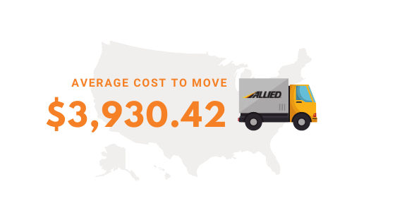 Average cost to move to Boston from California