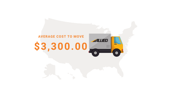 Moving to FLorida Cost