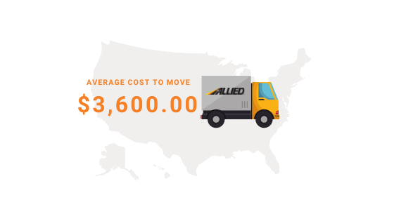 Average Cost to move to Californa from TX