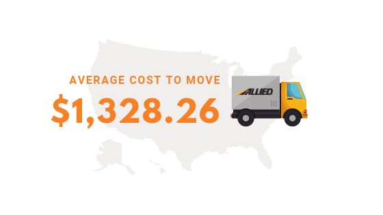 Average Cost to move to San Fran from LA